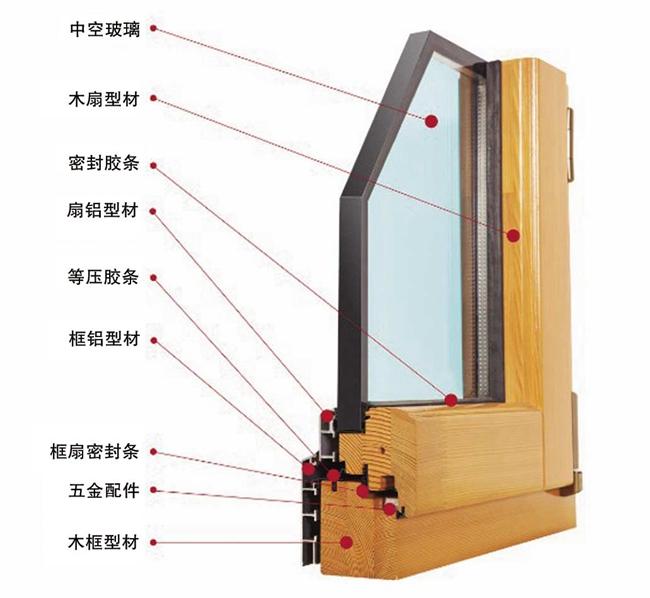 铝包木门窗系列 (6)